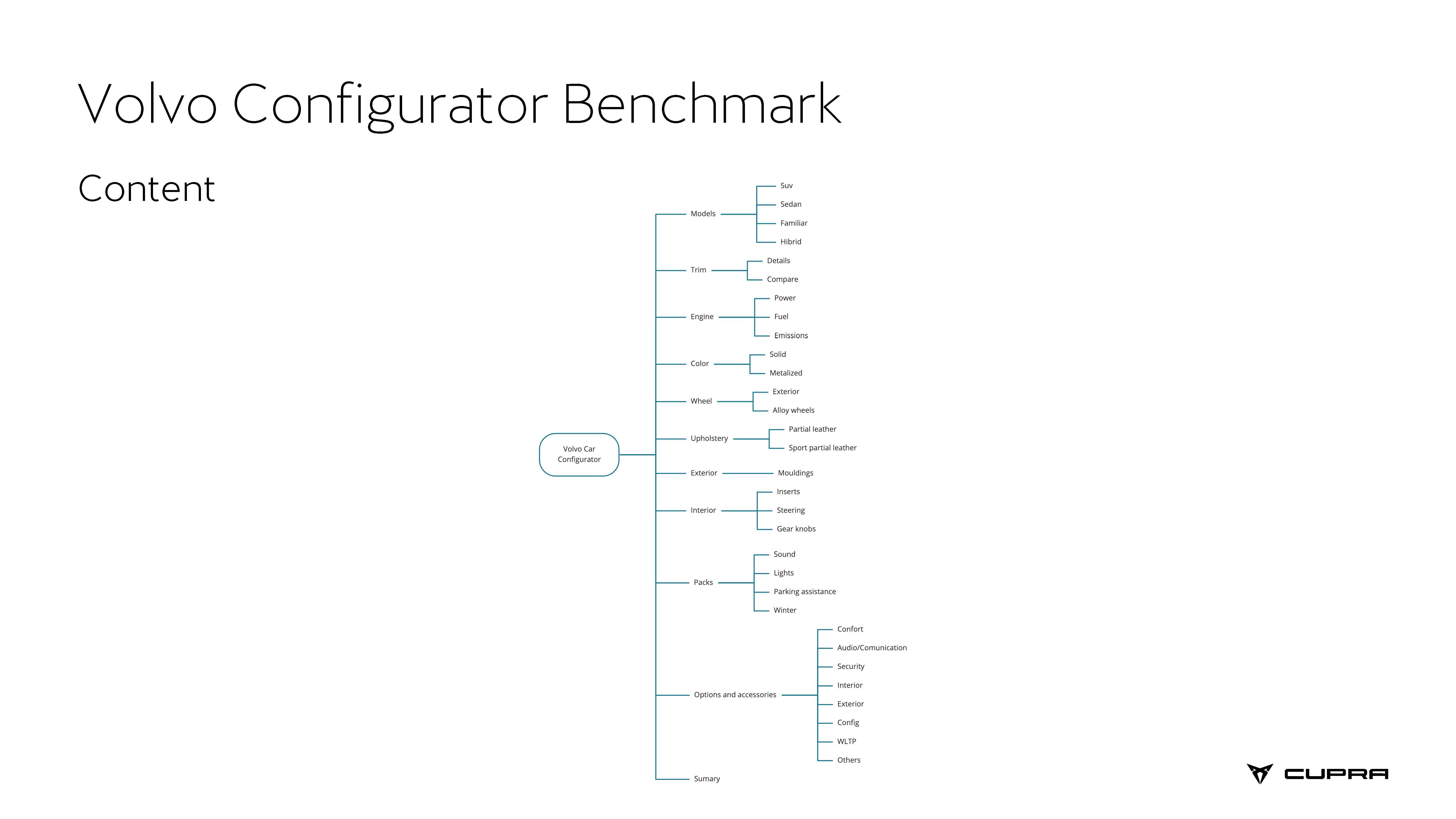Benchmarking Car Configurator_Página_03
