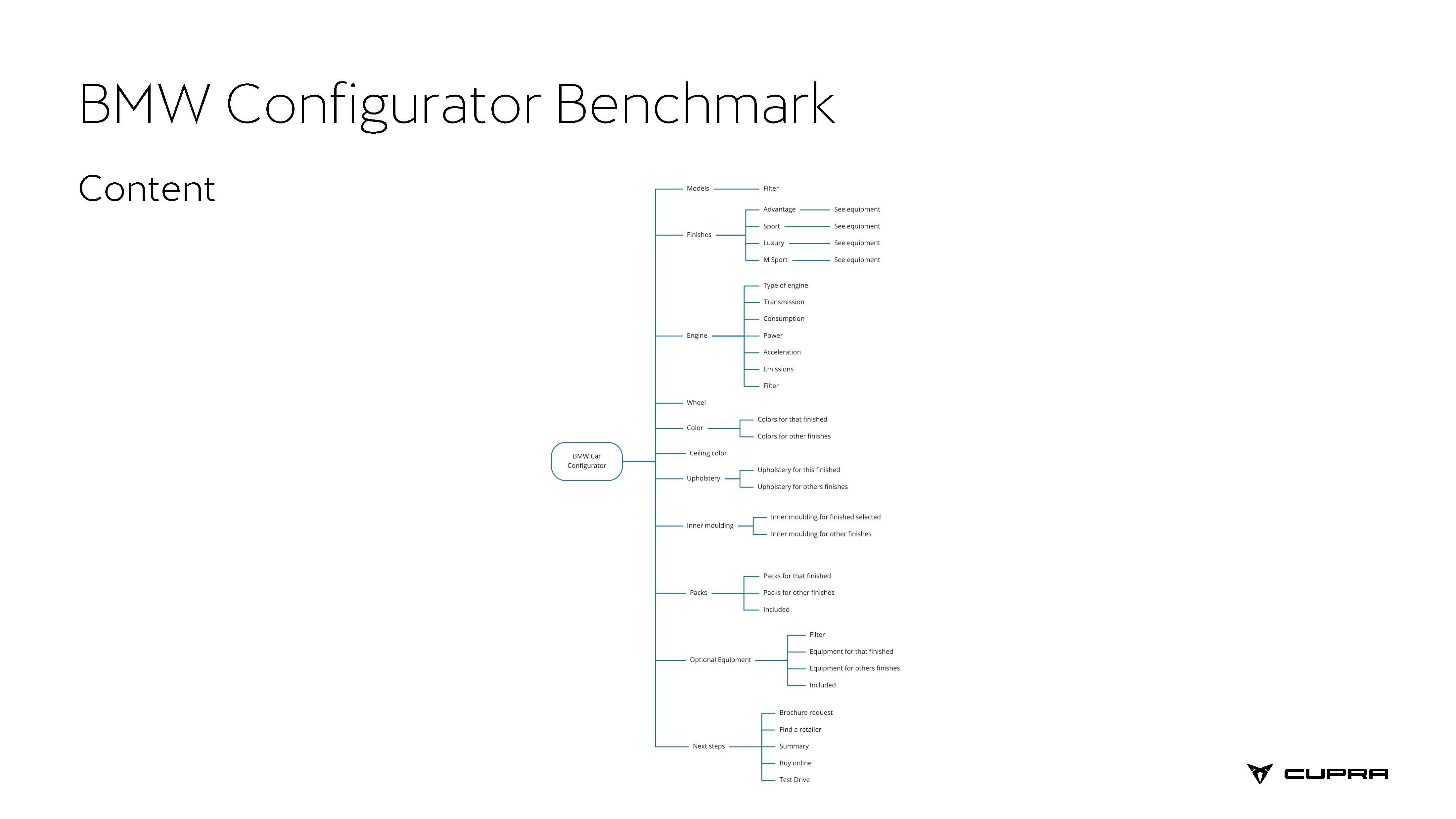Benchmarking Car Configurator_Página_12