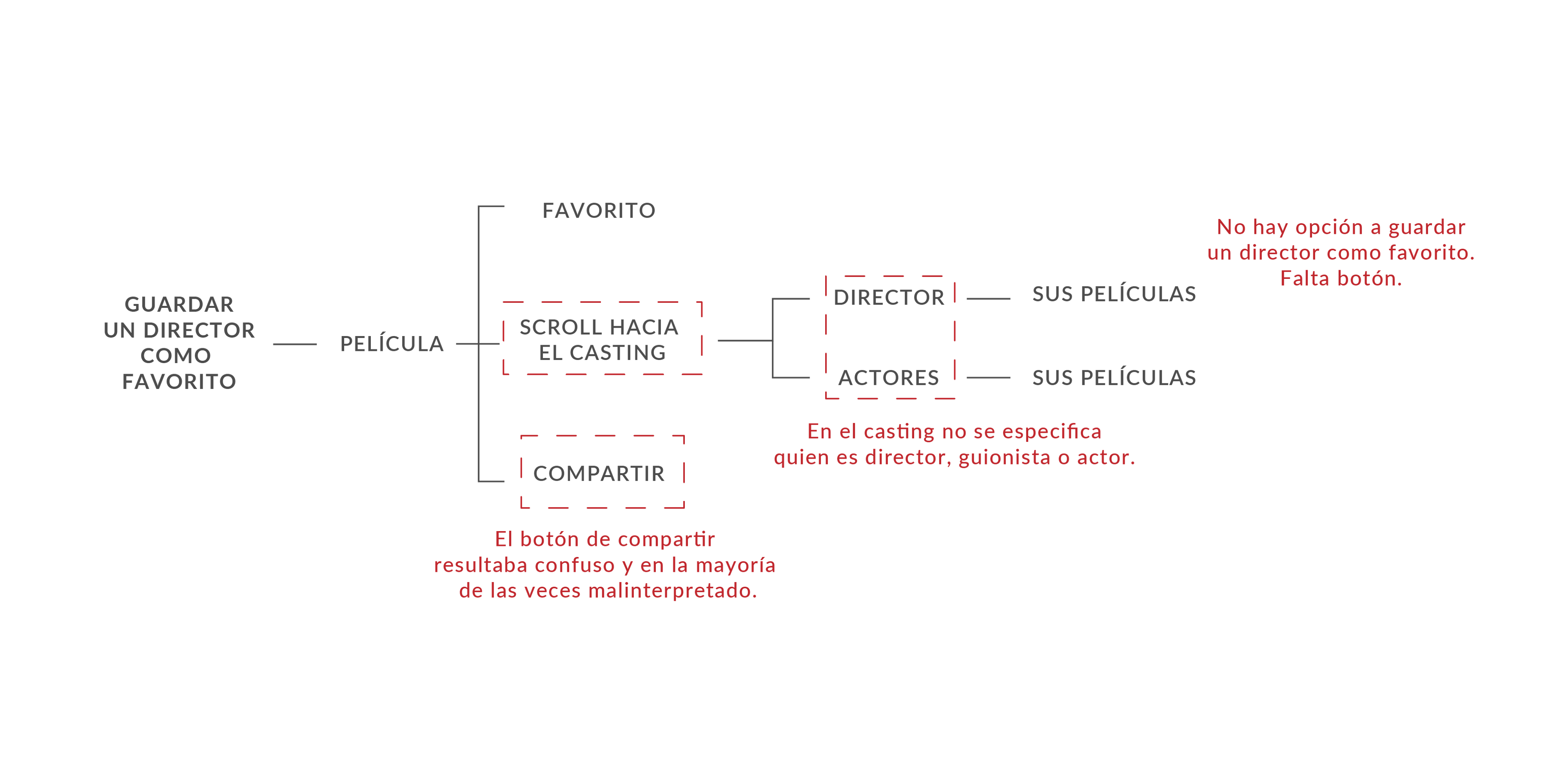 taskflow3